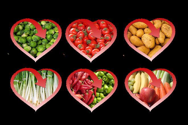 dieta na serce
